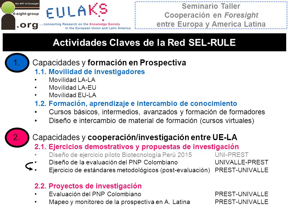 Actividades Claves de la Red SEL-RULE 1.Capacidades y formación en Prospectiva 1.1.