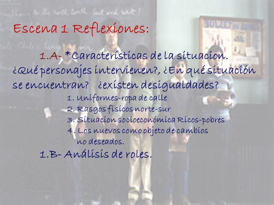 Escena 1 Reflexiones: 1.A- *Características de la situacion. ¿Qué personajes intervienen?, ¿En qué situación se encuentran? ¿existen desigualdades? 1.