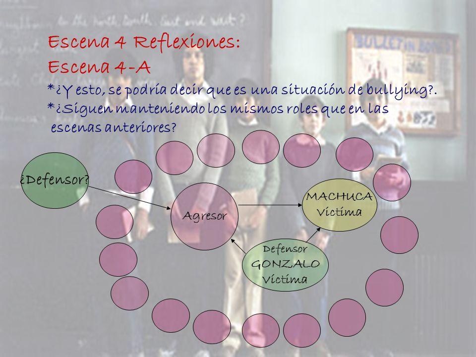 Escena 4 Reflexiones: Escena 4-A *¿Y esto, se podría decir que es una situación de bullying?. *¿Siguen manteniendo los mismos roles que en las escenas