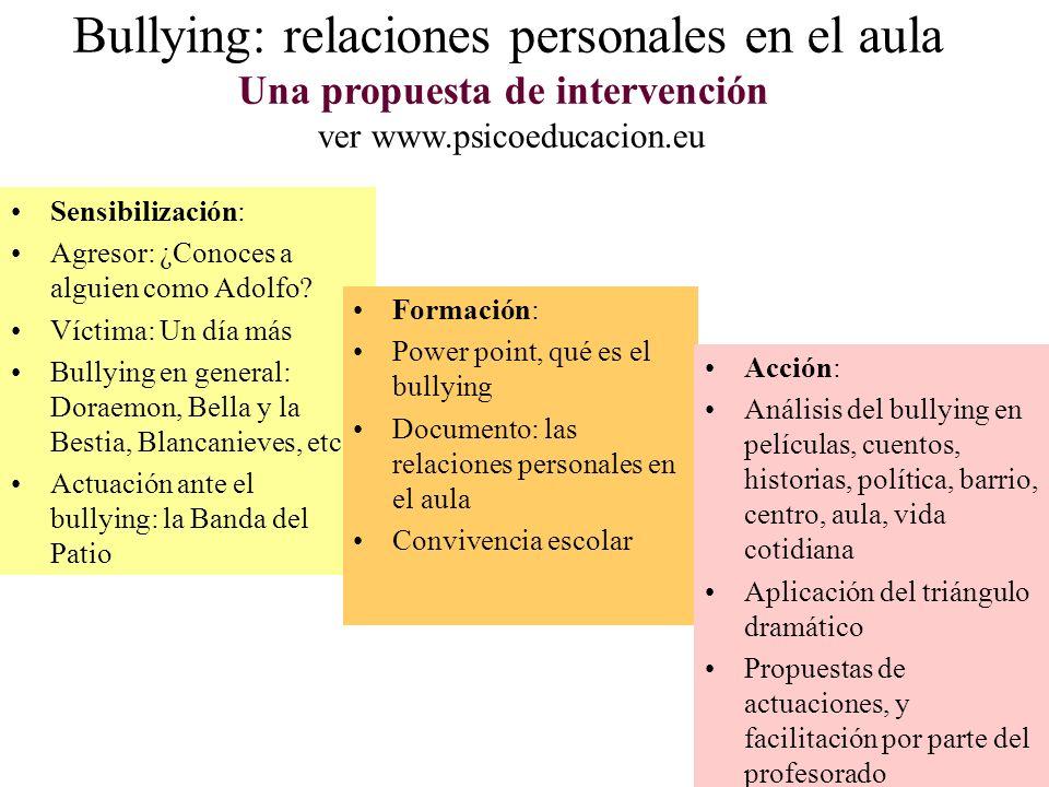 Sensibilización: Agresor: ¿Conoces a alguien como Adolfo? Víctima: Un día más Bullying en general: Doraemon, Bella y la Bestia, Blancanieves, etc. Act