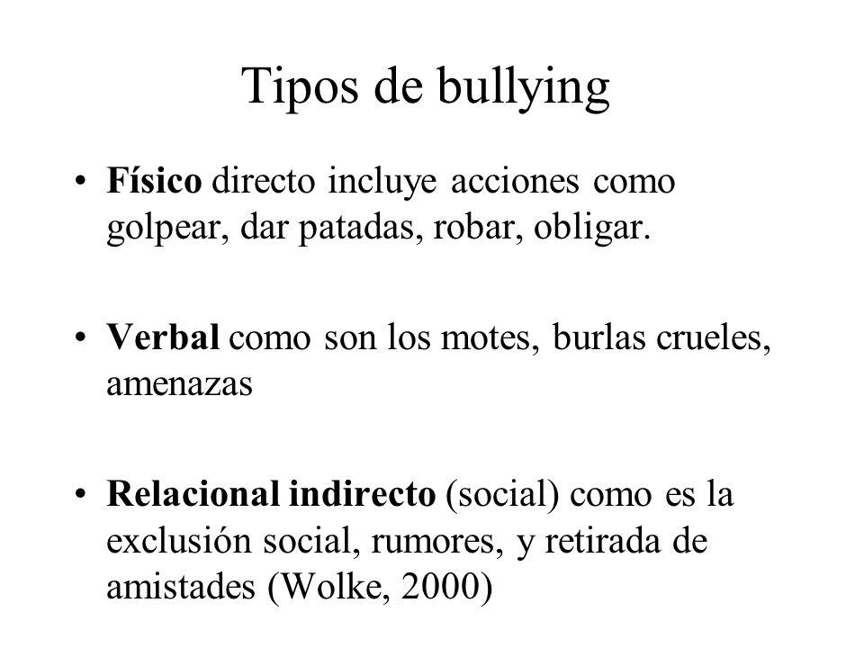 Tipos de bullying Físico directo incluye acciones como golpear, dar patadas, robar, obligar. Verbal como son los motes, burlas crueles, amenazas Relac