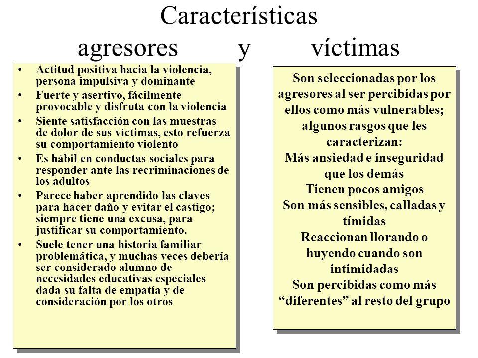 Características agresores y víctimas Actitud positiva hacia la violencia, persona impulsiva y dominante Fuerte y asertivo, fácilmente provocable y dis