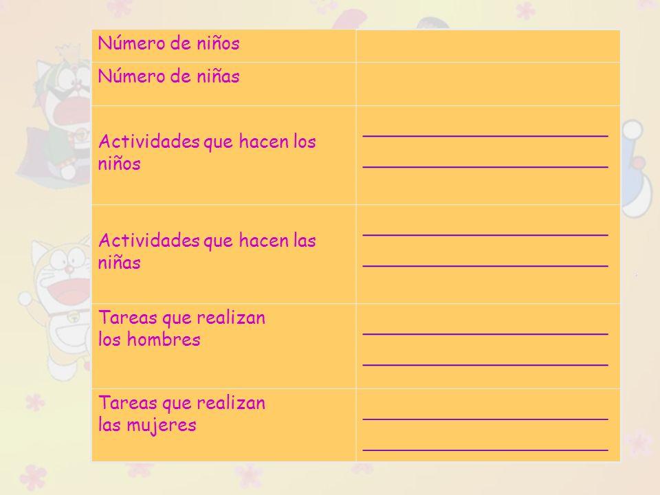 Raquel Ávila Parra Número de niños Número de niñas Actividades que hacen los niños_____________________ Actividades que hacen las niñas_______________