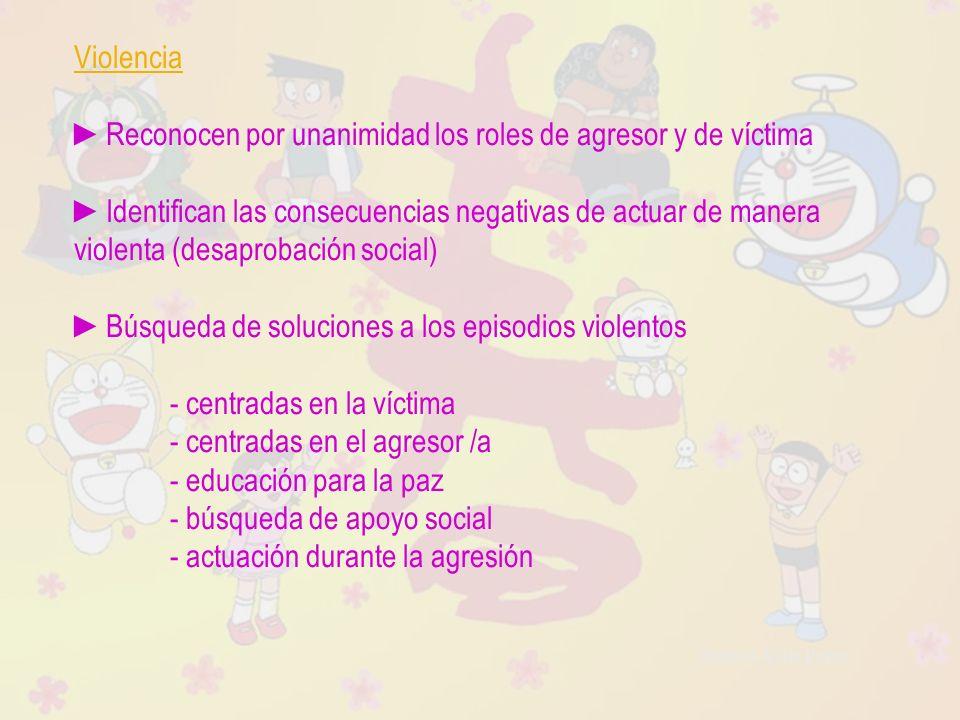 Raquel Ávila Parra Violencia Reconocen por unanimidad los roles de agresor y de víctima Identifican las consecuencias negativas de actuar de manera vi