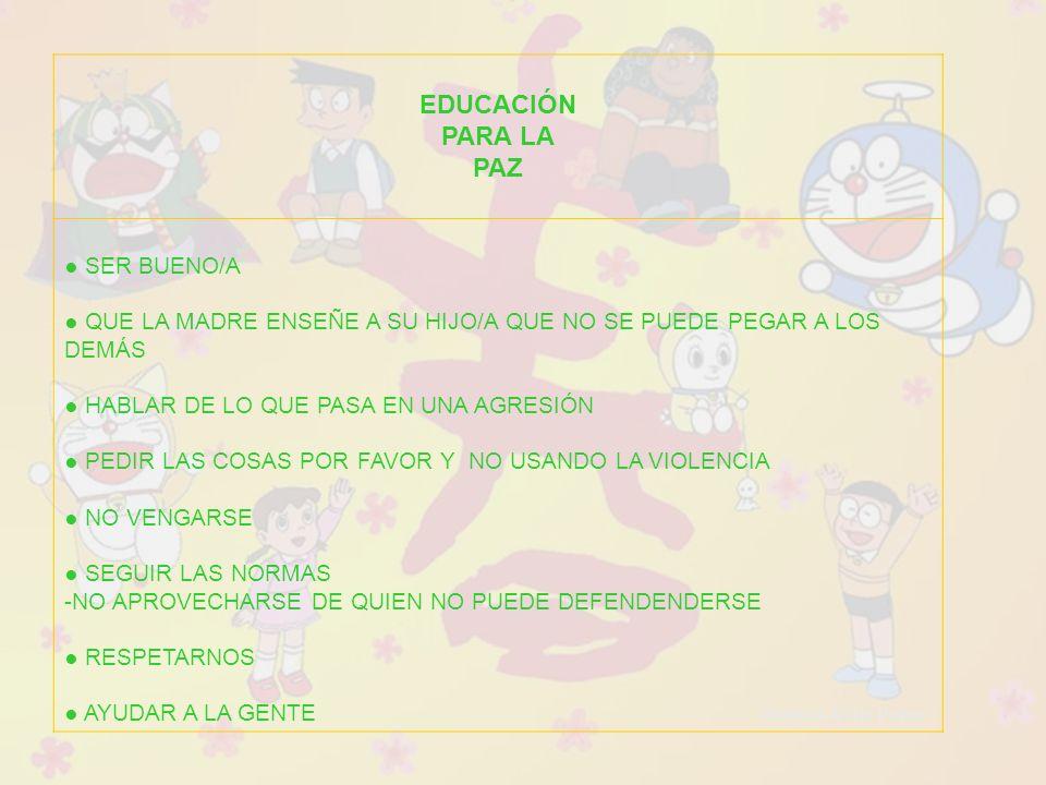 Raquel Ávila Parra EDUCACIÓN PARA LA PAZ SER BUENO/A QUE LA MADRE ENSEÑE A SU HIJO/A QUE NO SE PUEDE PEGAR A LOS DEMÁS HABLAR DE LO QUE PASA EN UNA AG