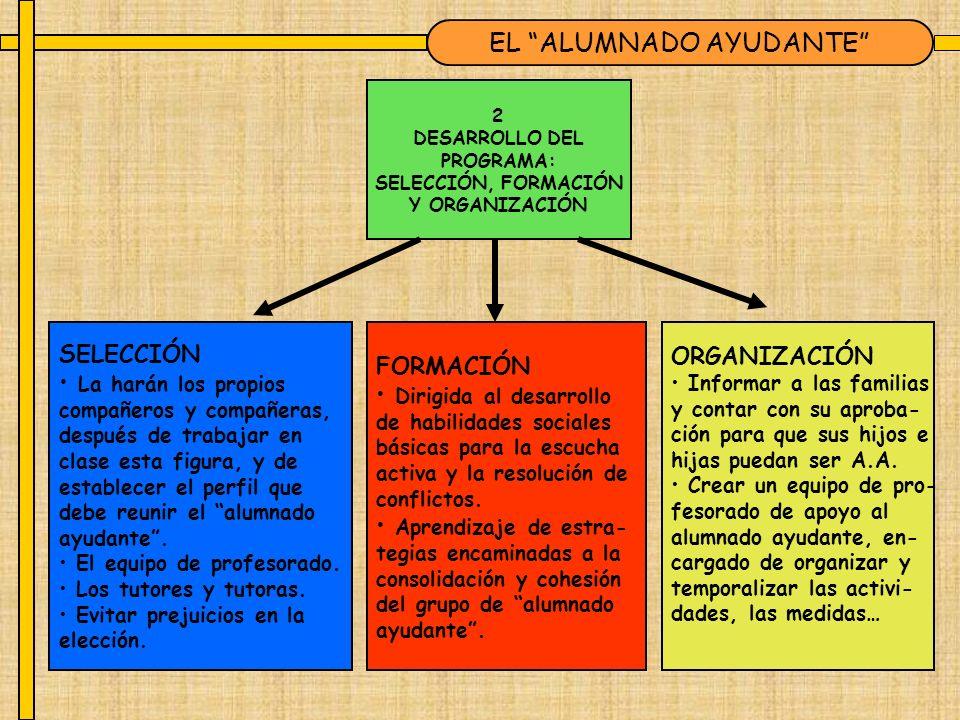 EL ALUMNADO AYUDANTE 2 DESARROLLO DEL PROGRAMA: SELECCIÓN, FORMACIÓN Y ORGANIZACIÓN SELECCIÓN La harán los propios compañeros y compañeras, después de