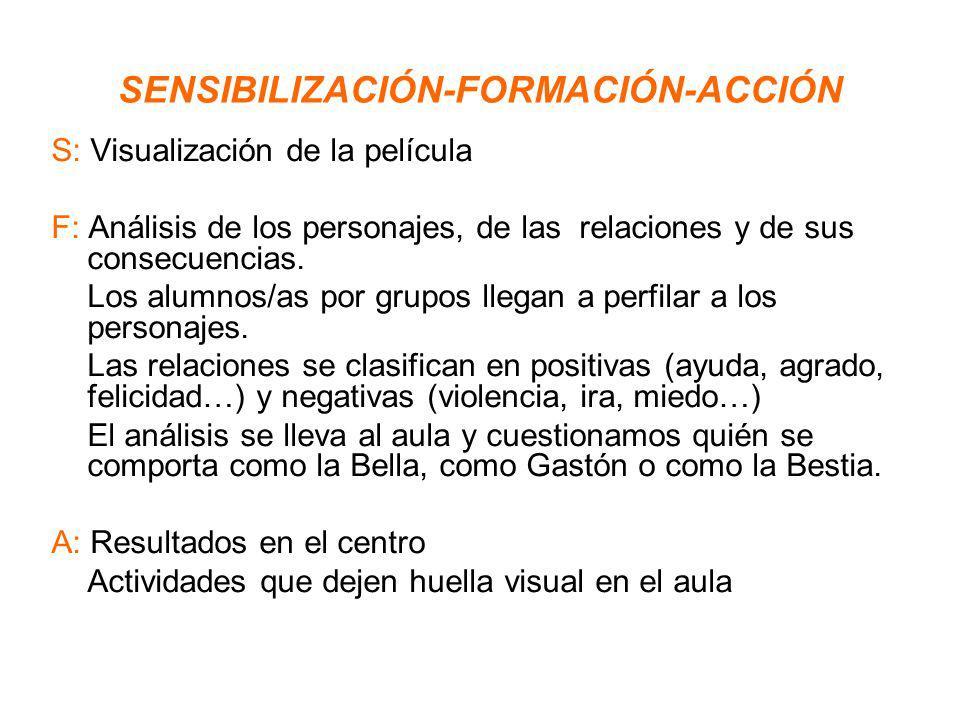 SENSIBILIZACIÓN-FORMACIÓN-ACCIÓN S: Visualización de la película F: Análisis de los personajes, de las relaciones y de sus consecuencias. Los alumnos/
