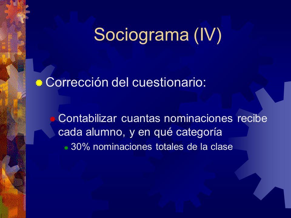 Sociograma (IV) Corrección del cuestionario: Contabilizar cuantas nominaciones recibe cada alumno, y en qué categoría 30% nominaciones totales de la c