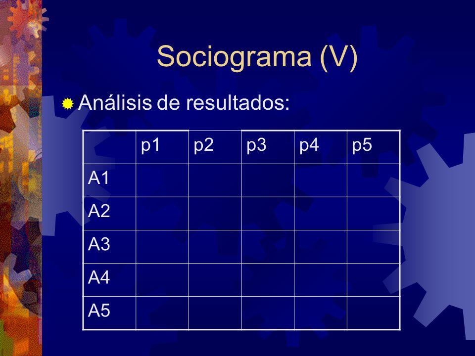Sociograma (V) Análisis de resultados: p1p2p3p4p5 A1 A2 A3 A4 A5