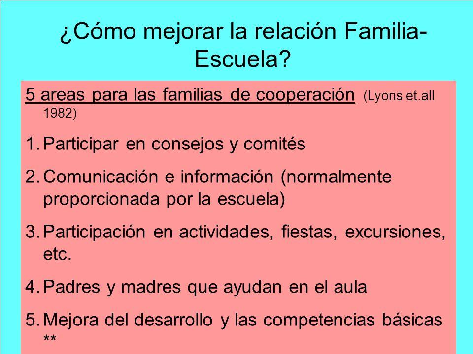 ¿Cómo mejorar la relación Familia- Escuela? 5 areas para las familias de cooperación (Lyons et.all 1982) 1.Participar en consejos y comités 2.Comunica