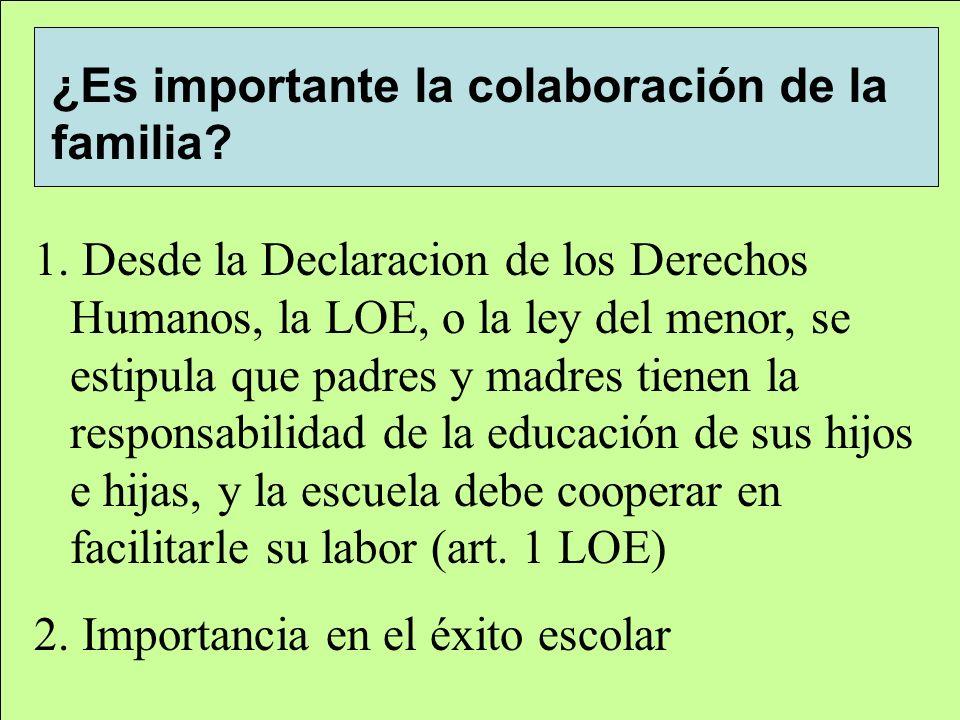 1. Desde la Declaracion de los Derechos Humanos, la LOE, o la ley del menor, se estipula que padres y madres tienen la responsabilidad de la educación