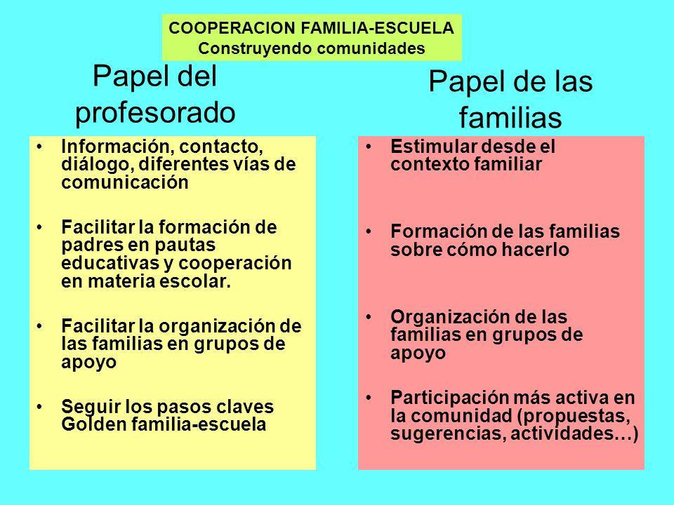 Papel de las familias Estimular desde el contexto familiar Formación de las familias sobre cómo hacerlo Organización de las familias en grupos de apoy