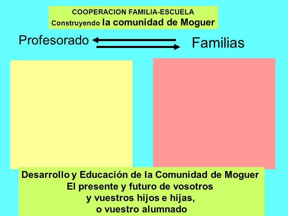 Familias Profesorado COOPERACION FAMILIA-ESCUELA Construyendo la comunidad de Moguer Desarrollo y Educación de la Comunidad de Moguer El presente y fu