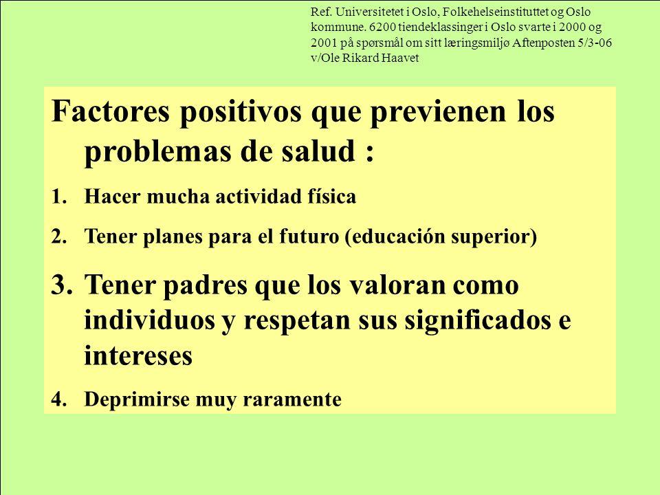 Factores positivos que previenen los problemas de salud : 1.Hacer mucha actividad física 2.Tener planes para el futuro (educación superior) 3.Tener pa