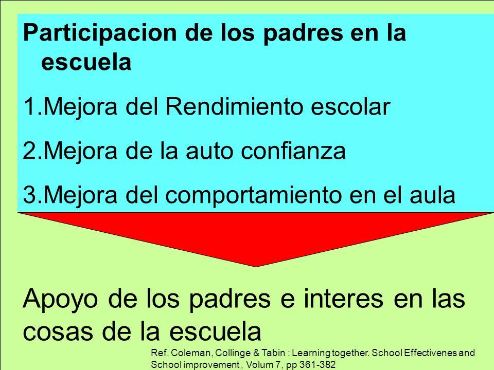 Participacion de los padres en la escuela 1.Mejora del Rendimiento escolar 2.Mejora de la auto confianza 3.Mejora del comportamiento en el aula Ref. C
