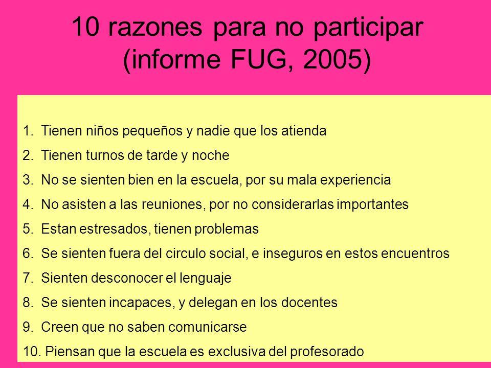 10 razones para no participar (informe FUG, 2005) 1.Tienen niños pequeños y nadie que los atienda 2.Tienen turnos de tarde y noche 3.No se sienten bie