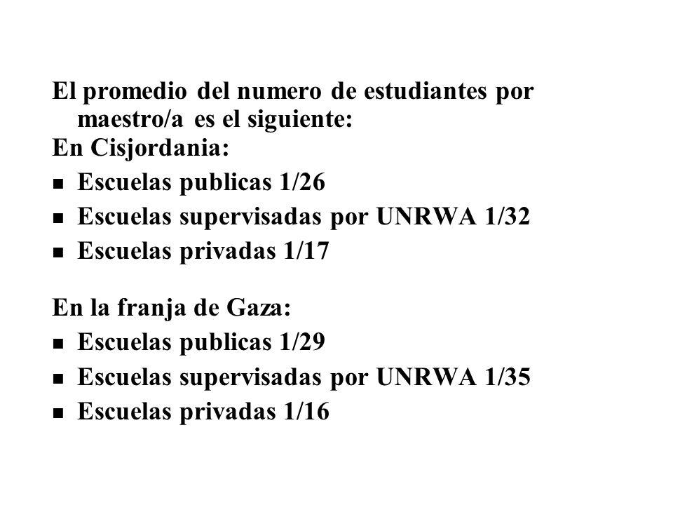 De acuerdo a las estadísticas del Ministerio de Educacion Palestino para el año 2003/2004, el número total de escuelas en Cisjordania y la franja de G