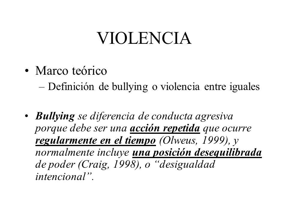VIOLENCIA Y EDUCACION en Palestina María José Lera Coordinadora proyecto SEVILLA-PALESTINA www.psicoeducacion.eu