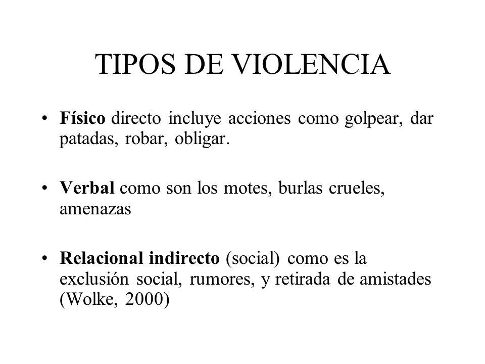 VIOLENCIA Marco teórico –Definición de bullying o violencia entre iguales Bullying se diferencia de conducta agresiva porque debe ser una acción repet