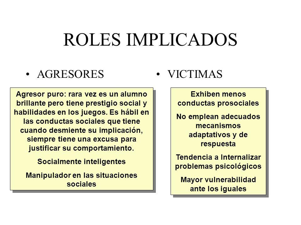 TIPOS DE VIOLENCIA Físico directo incluye acciones como golpear, dar patadas, robar, obligar. Verbal como son los motes, burlas crueles, amenazas Rela