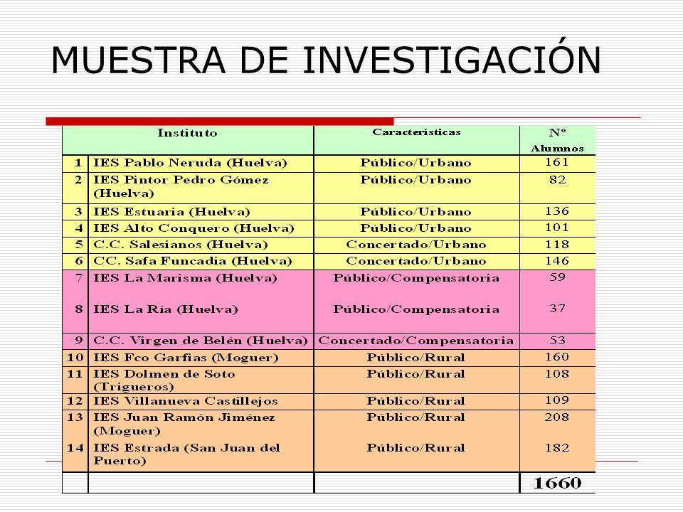 MUESTRA DE INVESTIGACIÓN