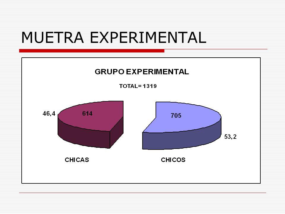 MUETRA EXPERIMENTAL