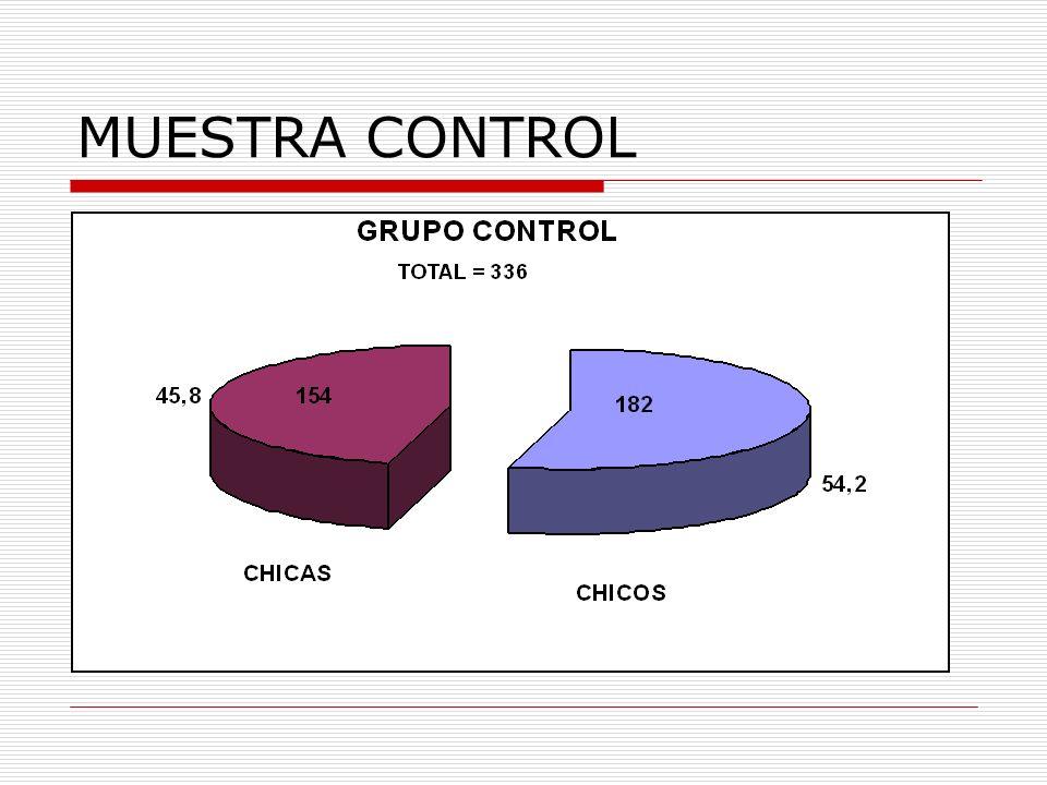 MUESTRA CONTROL