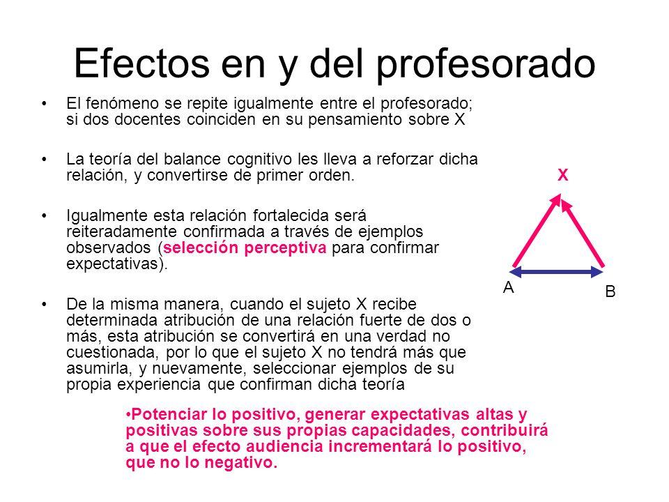 Efectos en y del profesorado El fenómeno se repite igualmente entre el profesorado; si dos docentes coinciden en su pensamiento sobre X La teoría del balance cognitivo les lleva a reforzar dicha relación, y convertirse de primer orden.