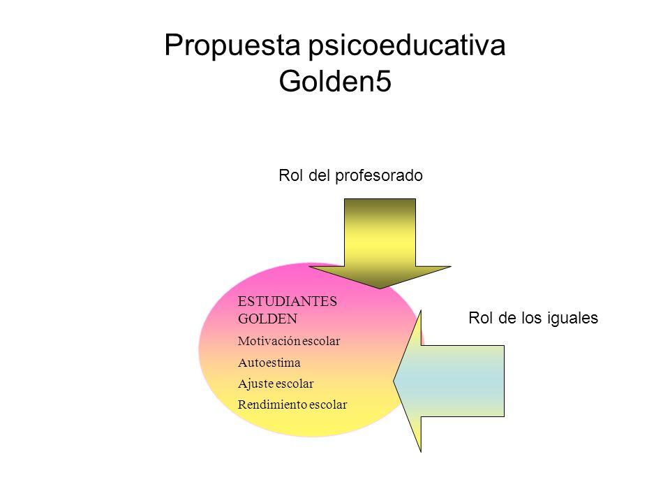 Propuesta psicoeducativa Golden5 ESTUDIANTES GOLDEN Motivación escolar Autoestima Ajuste escolar Rendimiento escolar Rol de los iguales Rol del profesorado