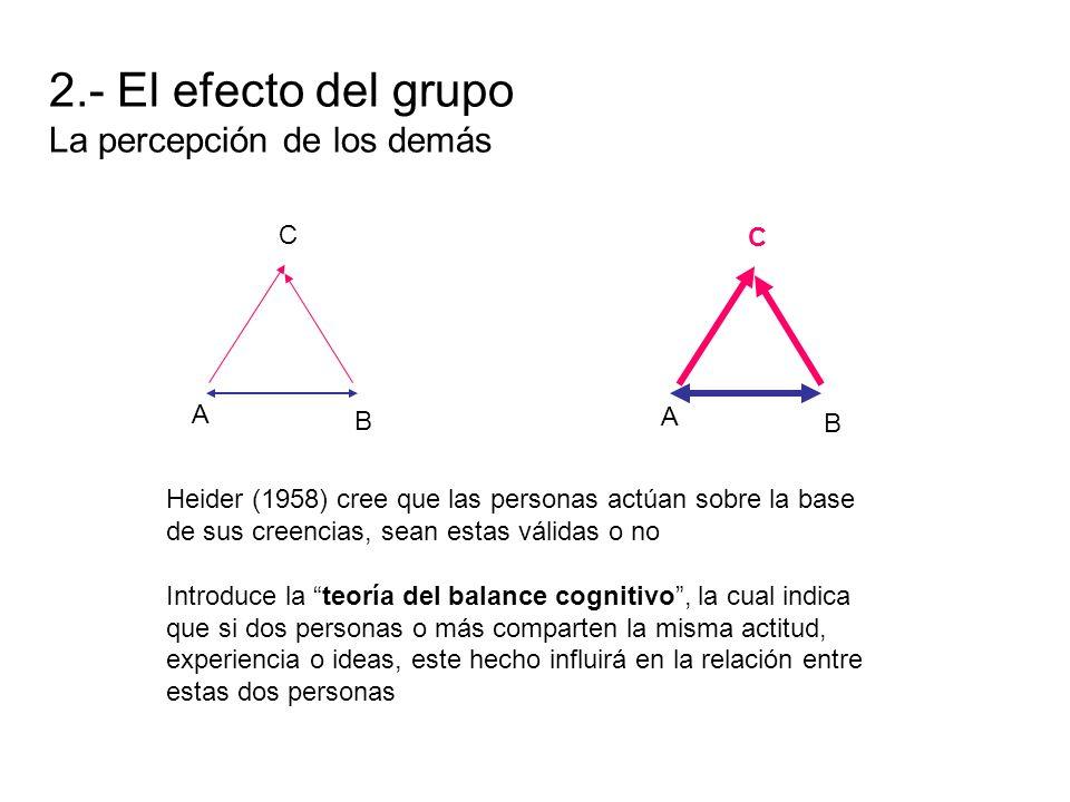 2.- El efecto del grupo La percepción de los demás A B C A B C Heider (1958) cree que las personas actúan sobre la base de sus creencias, sean estas válidas o no Introduce la teoría del balance cognitivo, la cual indica que si dos personas o más comparten la misma actitud, experiencia o ideas, este hecho influirá en la relación entre estas dos personas