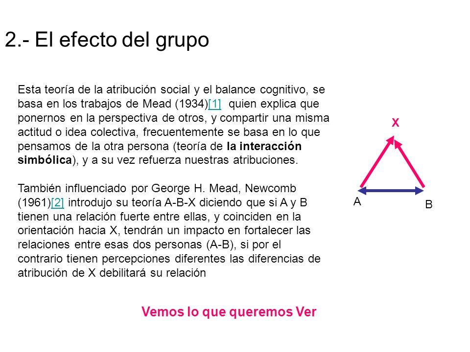 2.- El efecto del grupo A B X Esta teoría de la atribución social y el balance cognitivo, se basa en los trabajos de Mead (1934)[1] quien explica que ponernos en la perspectiva de otros, y compartir una misma actitud o idea colectiva, frecuentemente se basa en lo que pensamos de la otra persona (teoría de la interacción simbólica), y a su vez refuerza nuestras atribuciones.[1] También influenciado por George H.