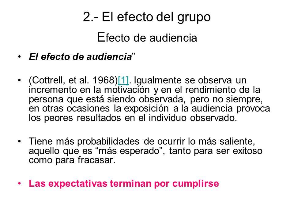 El efecto de audiencia (Cottrell, et al.1968)[1].