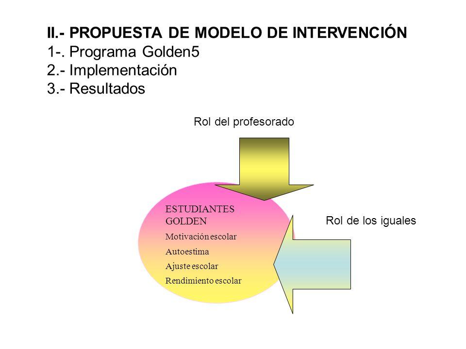 ESTUDIANTES GOLDEN Motivación escolar Autoestima Ajuste escolar Rendimiento escolar Rol de los iguales Rol del profesorado II.- PROPUESTA DE MODELO DE