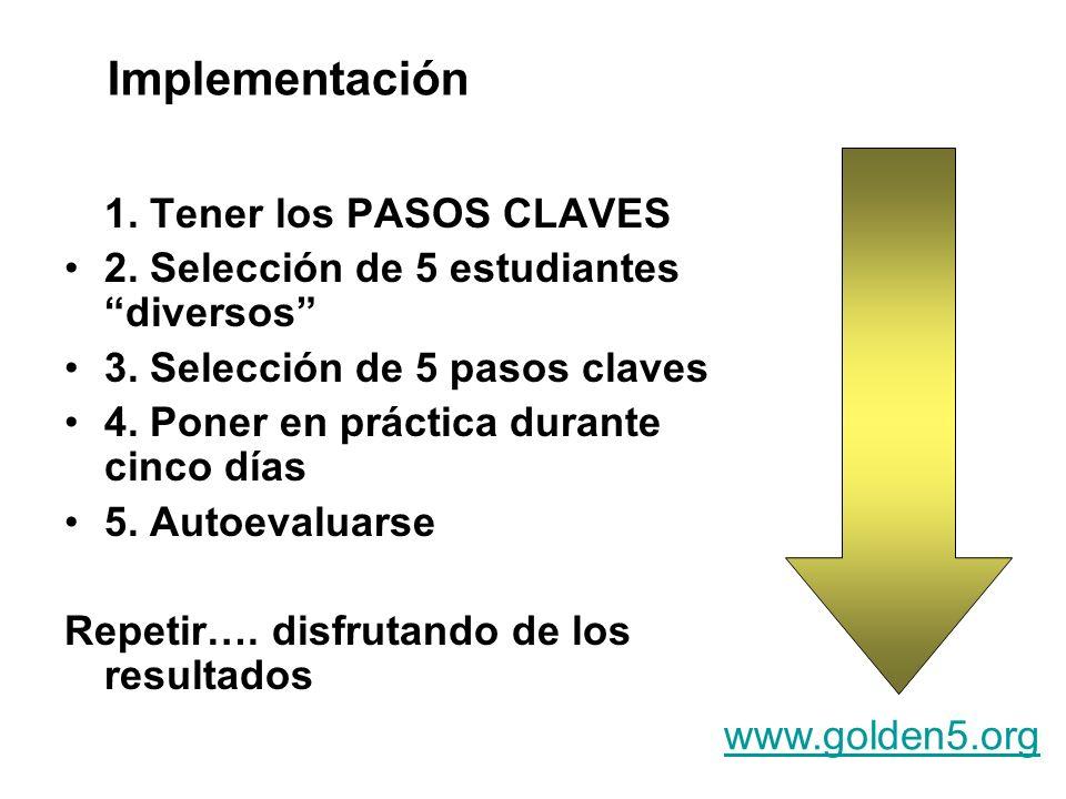 1. Tener los PASOS CLAVES 2. Selección de 5 estudiantes diversos 3. Selección de 5 pasos claves 4. Poner en práctica durante cinco días 5. Autoevaluar