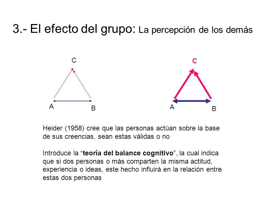3.- El efecto del grupo: La percepción de los demás A B C A B C Heider (1958) cree que las personas actúan sobre la base de sus creencias, sean estas