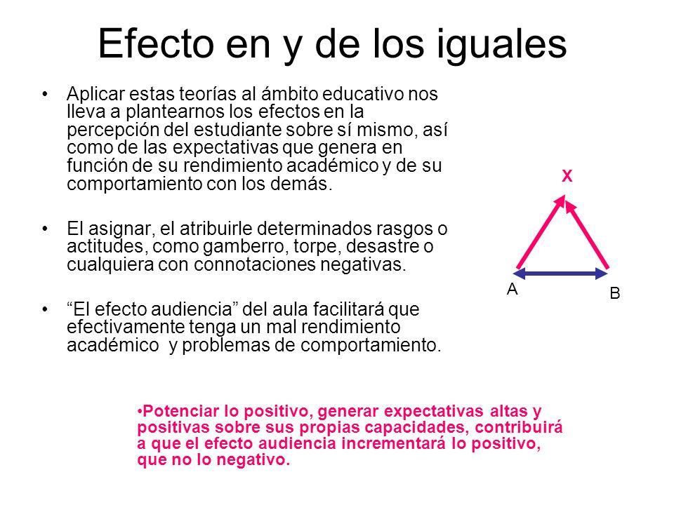 Efecto en y de los iguales Aplicar estas teorías al ámbito educativo nos lleva a plantearnos los efectos en la percepción del estudiante sobre sí mism
