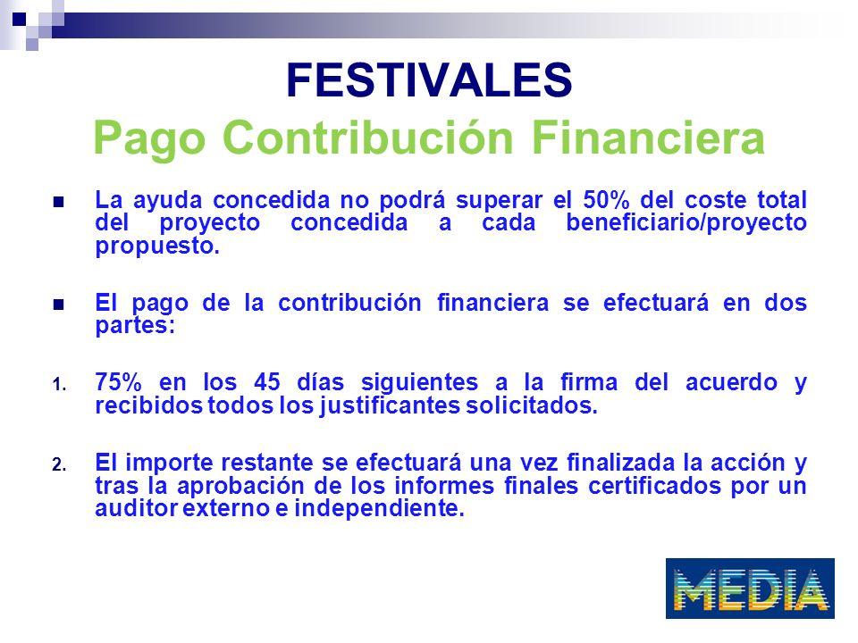 FESTIVALES Pago Contribución Financiera La ayuda concedida no podrá superar el 50% del coste total del proyecto concedida a cada beneficiario/proyecto propuesto.