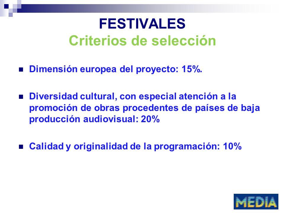 FESTIVALES Criterios de selección Dimensión europea del proyecto: 15%.