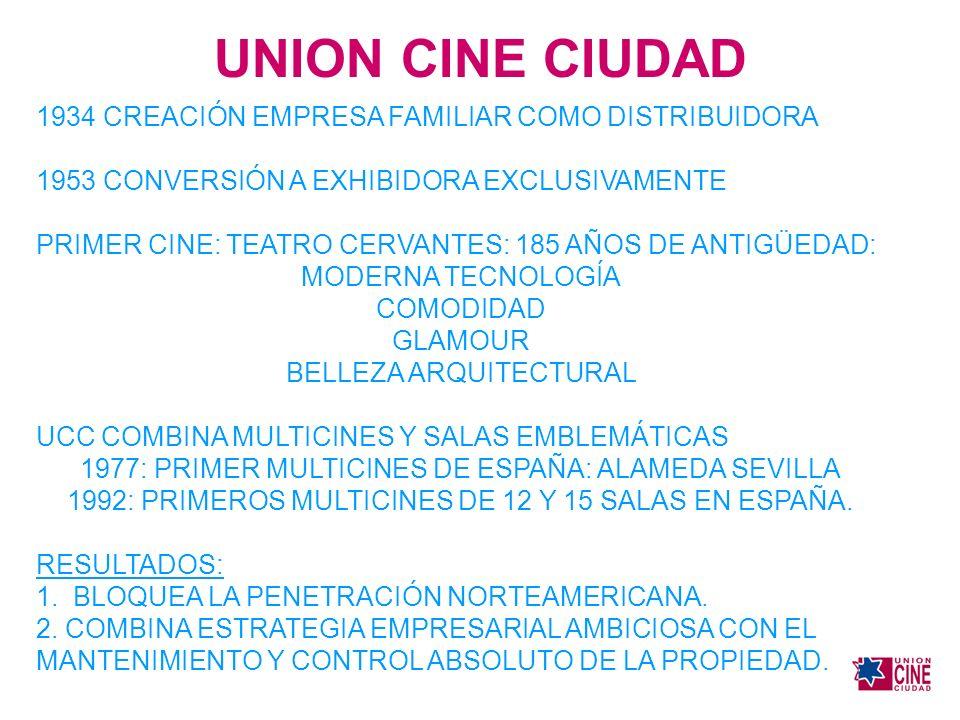 UNIÓN CINE CIUDAD: QUINTO GRUPO EN ESPAÑA 183 SALAS repartidas en todo el territorio español pero principalmente en Andalucía Programa otros exhibidores 30 SALAS miembro de Europa Cinemas: Jerez (12 salas), Córdoba (10 salas), Sevilla (5 salas), Málaga (3 salas) CONSIGUE MAS DEL 33% DE MEDIA DE PROYECCIÓN DE CINE EUROPEO NO NACIONAL CUANDO LA MEDIA DE LAS DEMÁS SALAS POR TODA EUROPA ES DEL 8%.