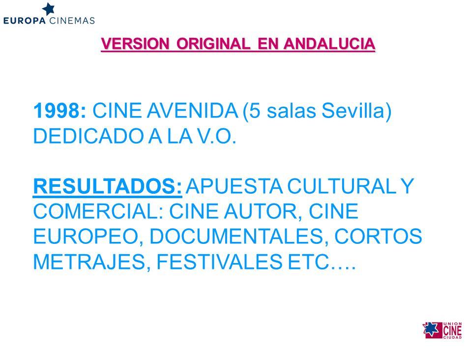VERSION ORIGINAL EN ANDALUCIA 1998: CINE AVENIDA (5 salas Sevilla) DEDICADO A LA V.O. RESULTADOS: APUESTA CULTURAL Y COMERCIAL: CINE AUTOR, CINE EUROP