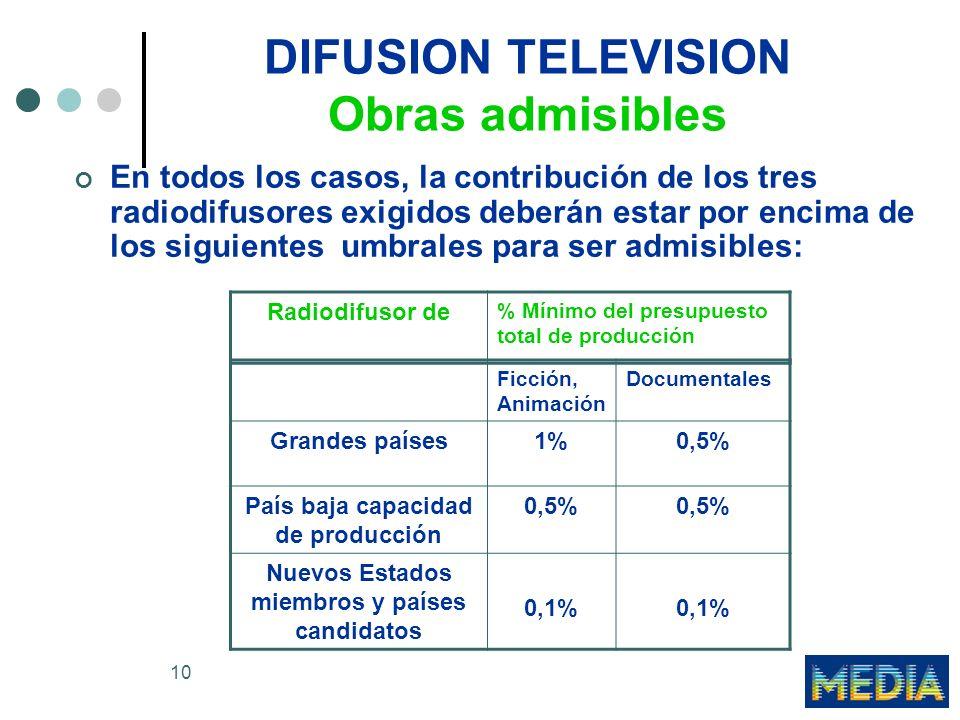10 DIFUSION TELEVISION Obras admisibles En todos los casos, la contribución de los tres radiodifusores exigidos deberán estar por encima de los siguie