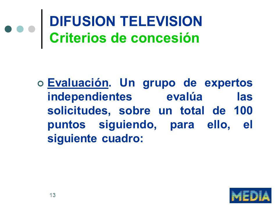 13 DIFUSION TELEVISION Criterios de concesión Evaluación. Un grupo de expertos independientes evalúa las solicitudes, sobre un total de 100 puntos sig