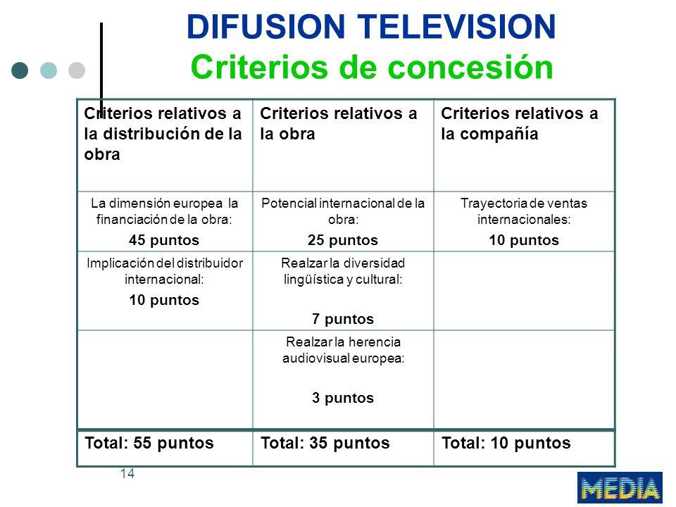 14 DIFUSION TELEVISION Criterios de concesión Criterios relativos a la distribución de la obra Criterios relativos a la obra Criterios relativos a la