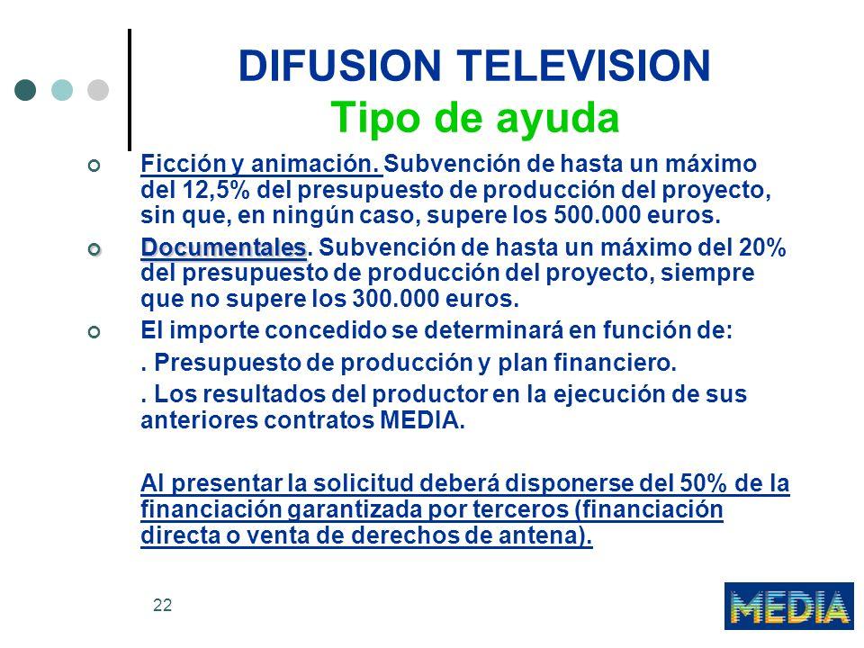 22 DIFUSION TELEVISION Tipo de ayuda Ficción y animación. Subvención de hasta un máximo del 12,5% del presupuesto de producción del proyecto, sin que,