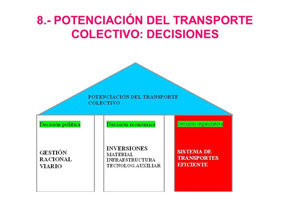 8.- POTENCIACIÓN DEL TRANSPORTE COLECTIVO: DECISIONES