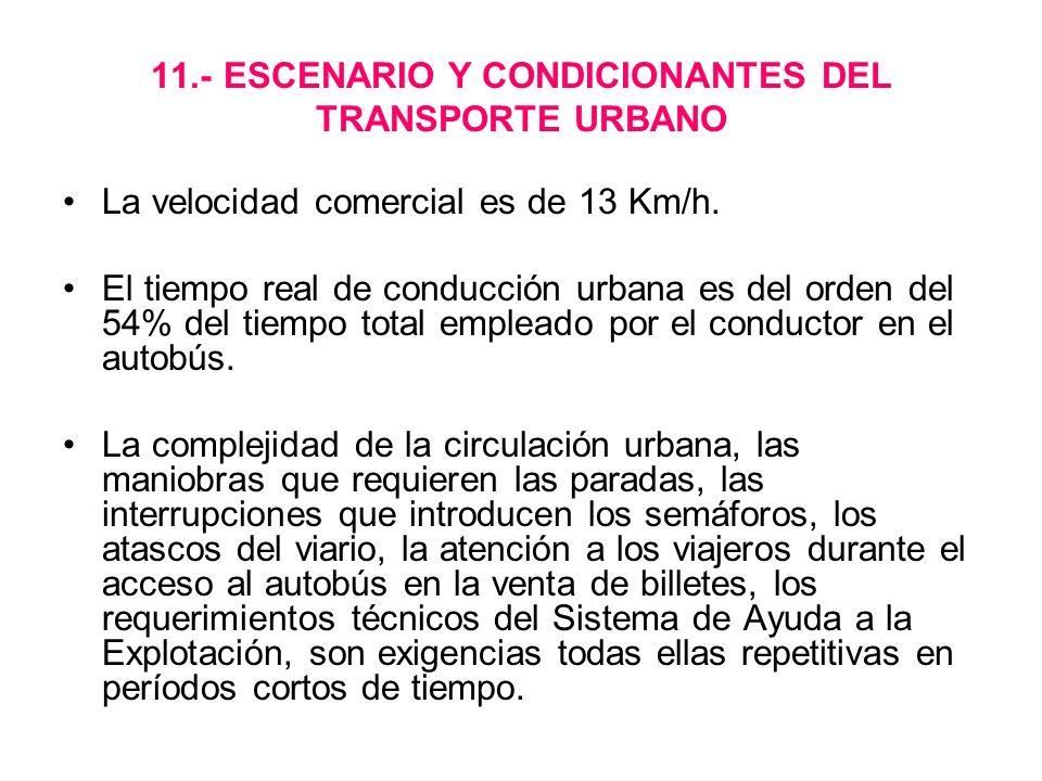 11.- ESCENARIO Y CONDICIONANTES DEL TRANSPORTE URBANO La velocidad comercial es de 13 Km/h. El tiempo real de conducción urbana es del orden del 54% d