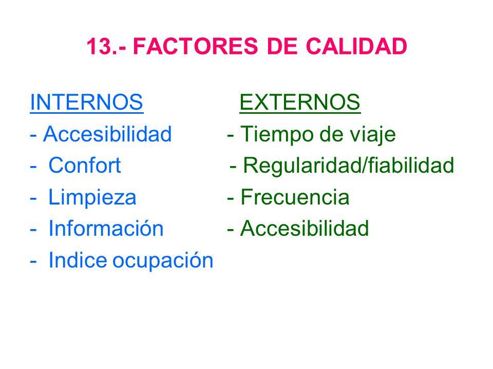 13.- FACTORES DE CALIDAD INTERNOS EXTERNOS - Accesibilidad- Tiempo de viaje -Confort - Regularidad/fiabilidad -Limpieza - Frecuencia -Información - Ac
