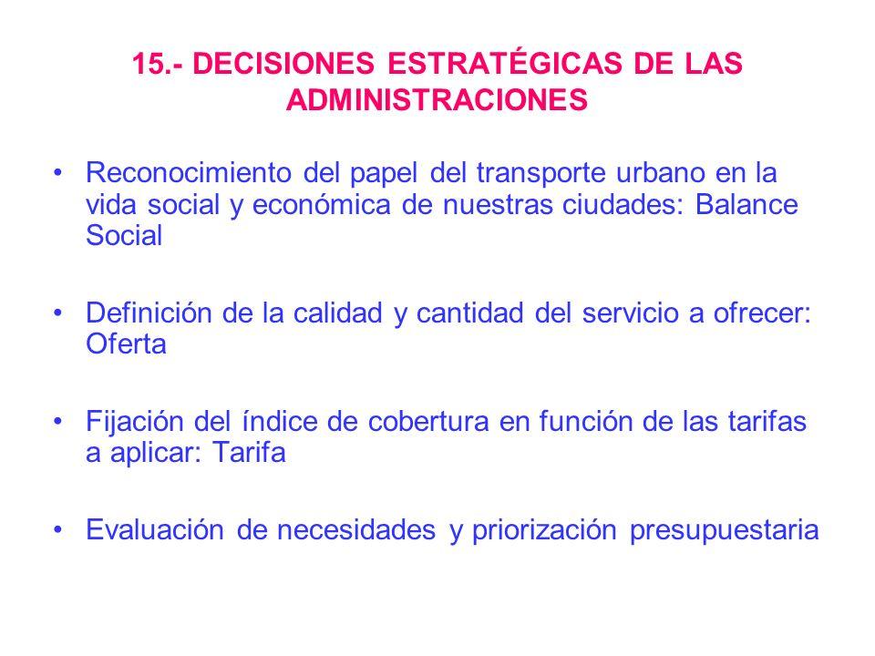 15.- DECISIONES ESTRATÉGICAS DE LAS ADMINISTRACIONES Reconocimiento del papel del transporte urbano en la vida social y económica de nuestras ciudades
