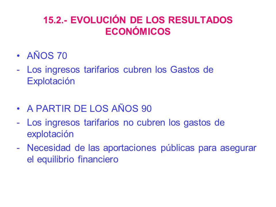 15.2.- EVOLUCIÓN DE LOS RESULTADOS ECONÓMICOS AÑOS 70 -Los ingresos tarifarios cubren los Gastos de Explotación A PARTIR DE LOS AÑOS 90 -Los ingresos