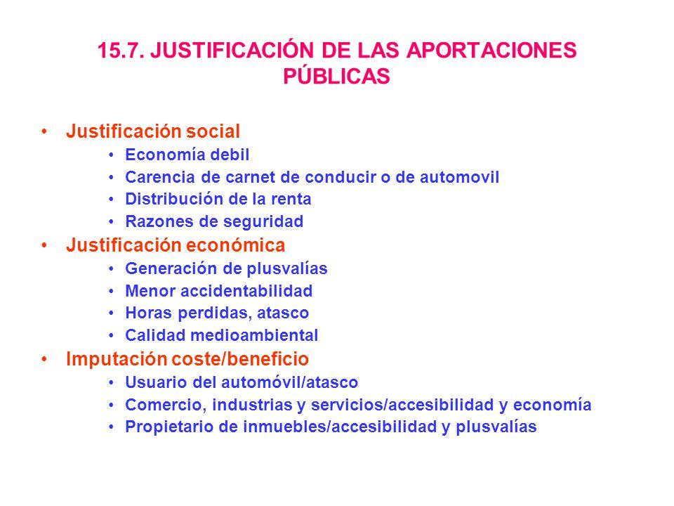 15.7. JUSTIFICACIÓN DE LAS APORTACIONES PÚBLICAS Justificación social Economía debil Carencia de carnet de conducir o de automovil Distribución de la